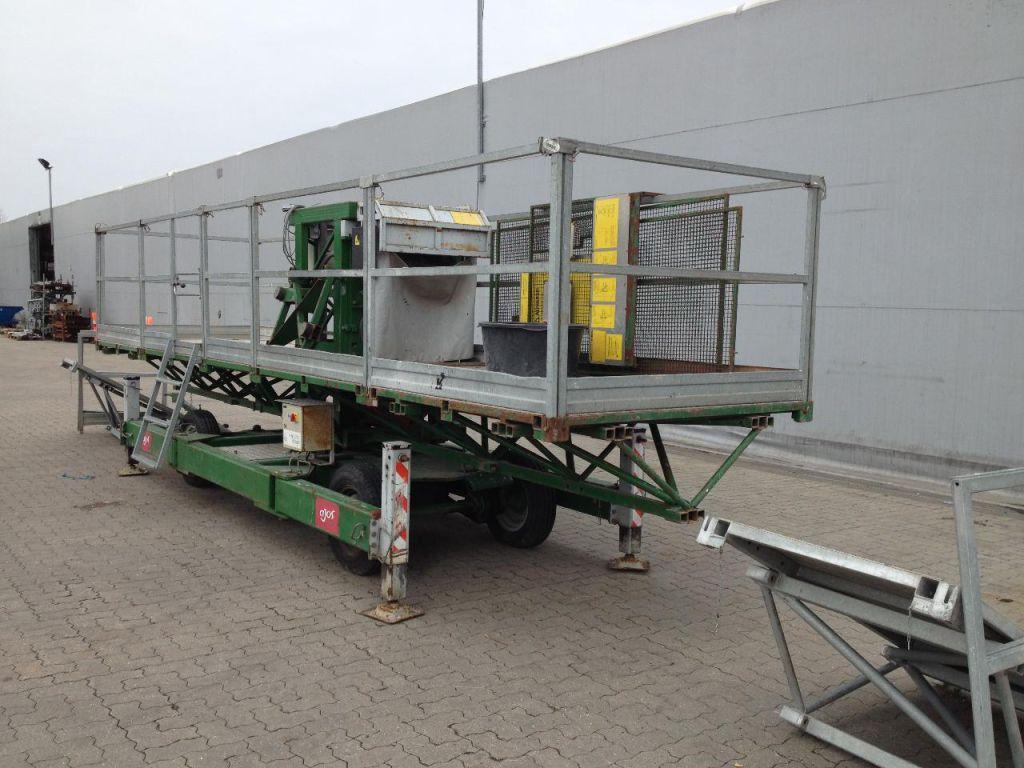 ENKEL | mast platform ENKMP4000